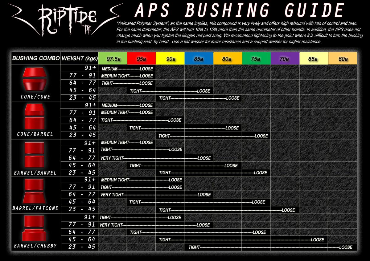 BUSHING-CHART_APS_KGS.jpg