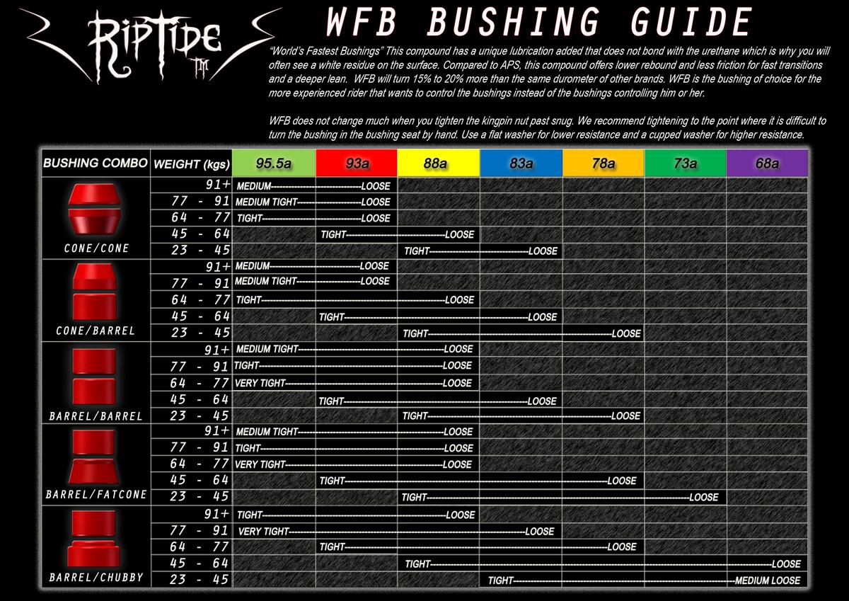 BUSHING-CHART_WFB_KGS.jpg