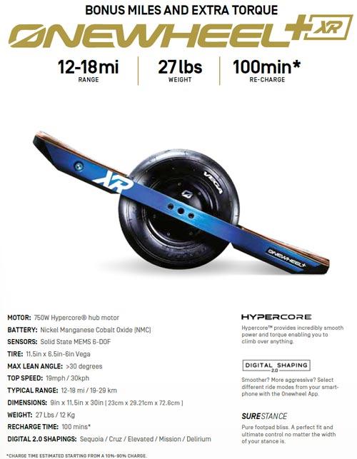 Buy Onewheel Plus + XR 12-18 Mile Range Vancouver Phone Sale In Store Pickup Canada