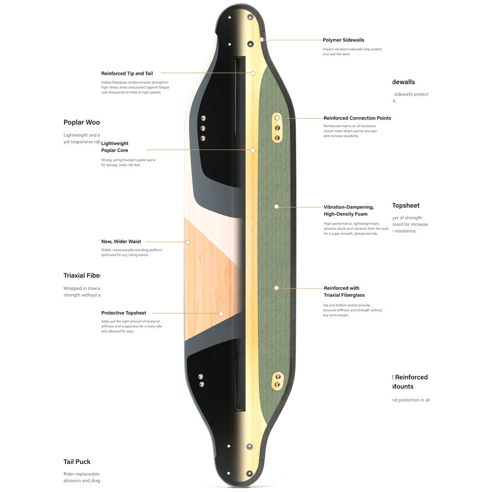 Buy V3 Boosted Plus Electric Skateboard Canada Online Sales Vancouver Pickup