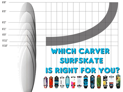 CARVER Trucks Which Surf Skate is Right for Me