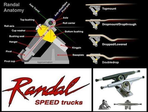 randall-keep-on-truckin2