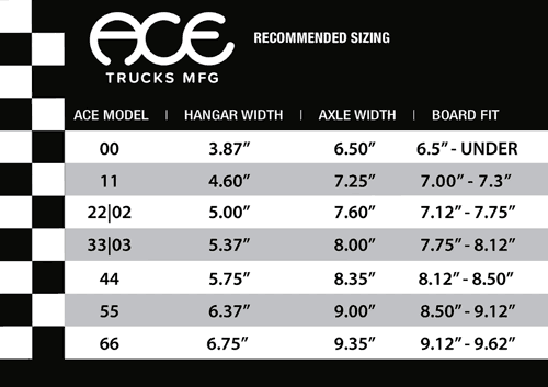 Ace Trucks Canada Online Sales Pickup Vancouver