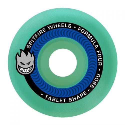 Spitfire Formula 4 Tablets Canada Online Sales Vancouver Pickup