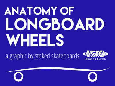 How to Choose your Longboard Wheels Guide