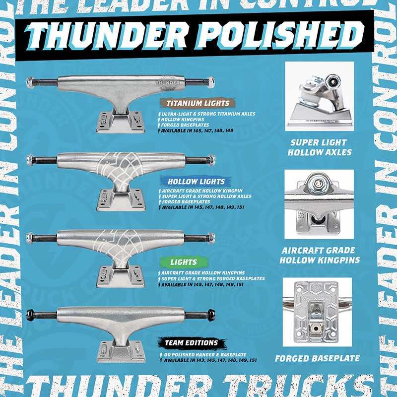 Thunder Trucks Canada Online Sales Vancouver Pickup